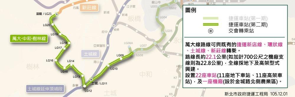 捷運新北樹林線(萬大線第二期)