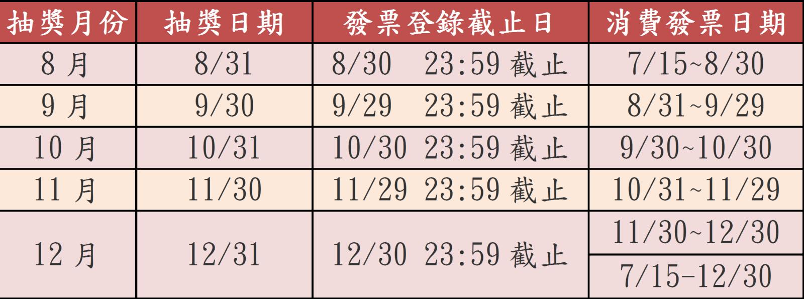 抽獎時間表